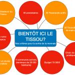 Le Tissou, c'est pour quand ?